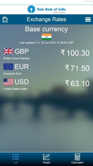 Sbi Uk Rate Alert 4