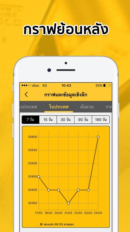 ราคาทองวันนี้ SiamGold Pro screenshot-3