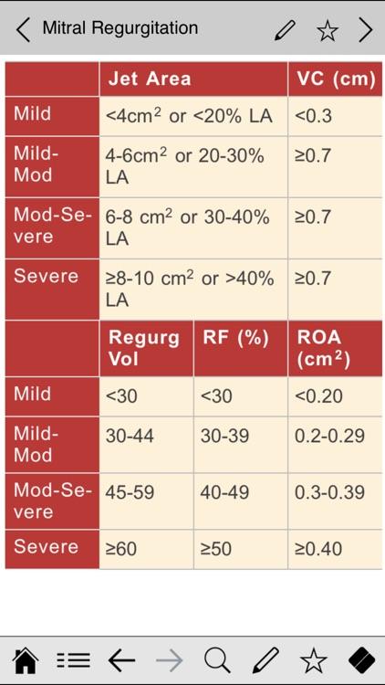 Echocardiography pocketcards screenshot-4
