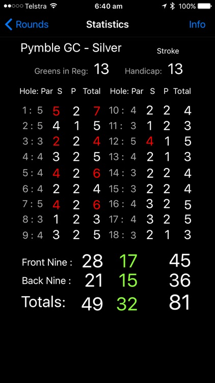 Golf X Stats Lite