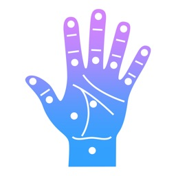 Remedial points - reflexology hand