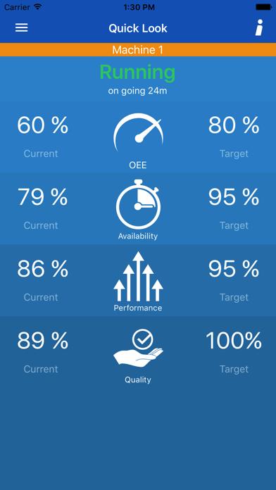 Innova OEE Mobile Dashboard screenshot one