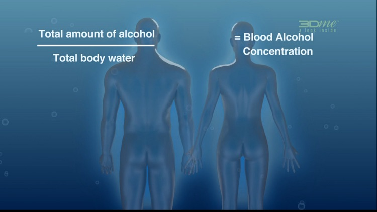 Alcohol and Your Brain