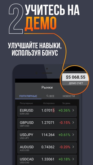 Forex виртуальные 5000 currency traded in forex market