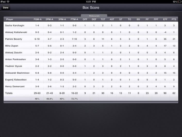 Basketball Stats PRO - Statistics and scorekeeping screenshot-4
