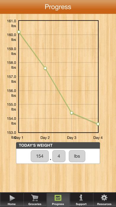 3 Day Diet Gluten Free Screenshot