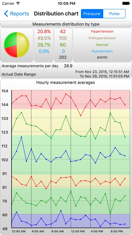 BPMon Pro - Pressure Monitor screenshot-2