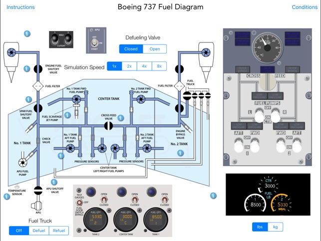 ‎Boeing 737 B737 Interactive Training Diagrams