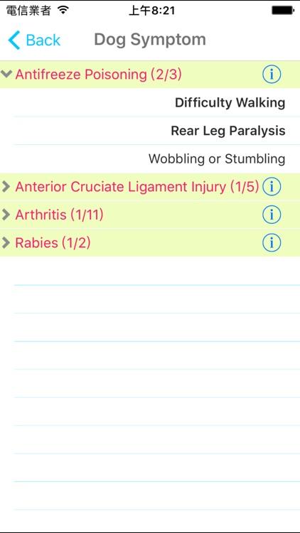 Dog Symptom Checker screenshot-3