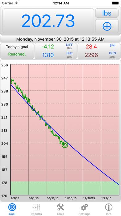 iGoal - Weight Advisor Screenshot 1