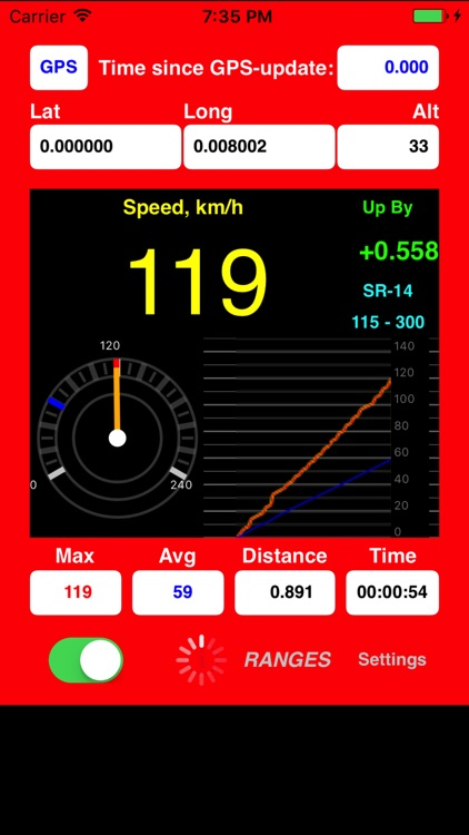 AudibleSpeed (GPS Speed Monitor) - AUDIBLE SPEED