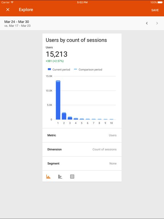 Google Analytics-ipad-1