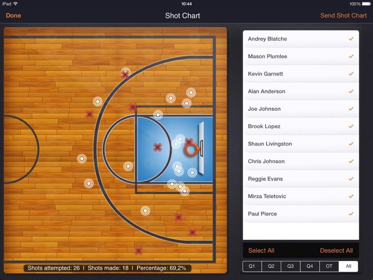 Basketball Stats PRO Lite - Tracking statistics