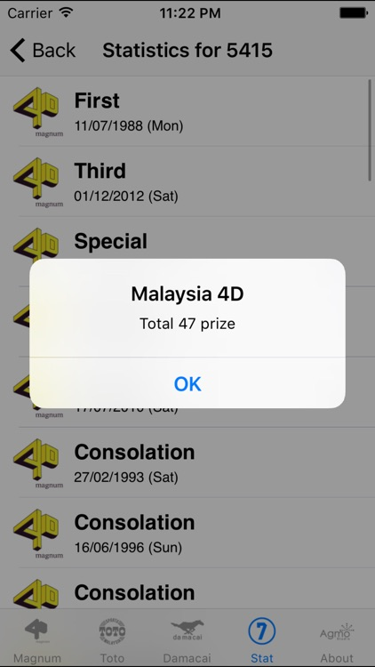 Malaysia 4D results Live by Agmo Studio