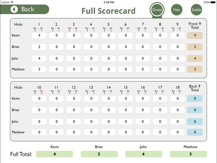 The Springs Golf Club - Buggy screenshot-4
