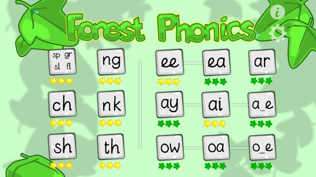 Image result for forest phonics
