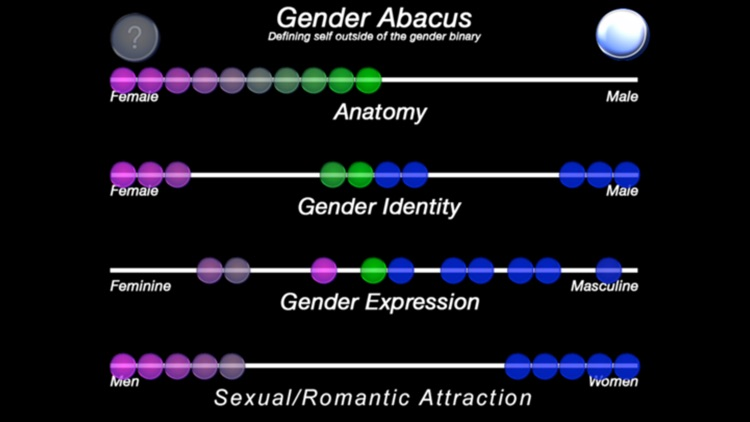 The Gender Abacus screenshot-3