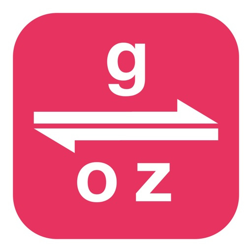 Grams to Ounces | Gram to Ounce | g to oz