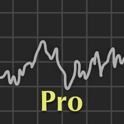 iAnalyzer Pro