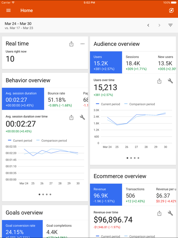 Google Analytics-ipad-0
