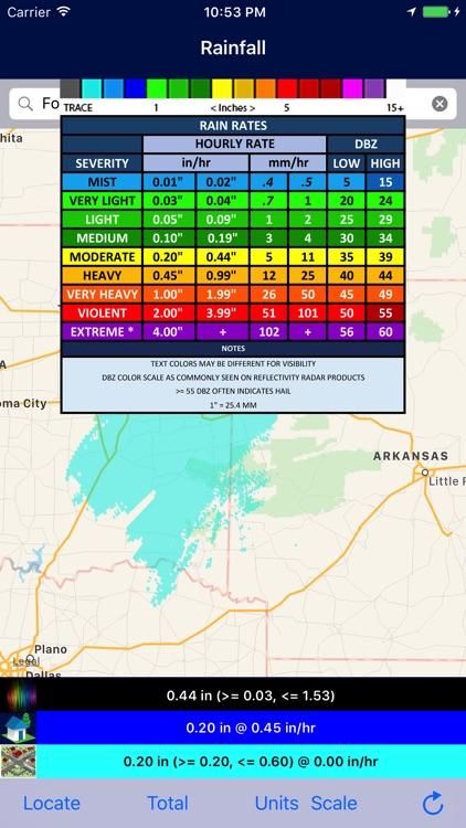 Rainfall - Radar Rain and Precipitation Gauge