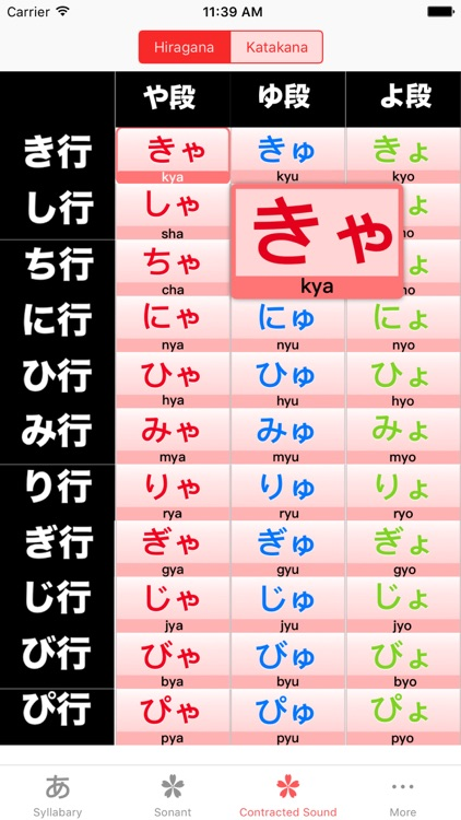 Learn Japanese free-Learn Japanese Alphabet EASILY