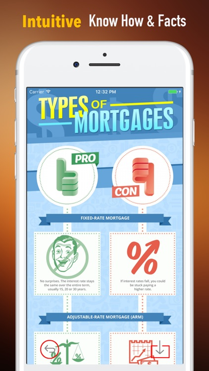 About Mortgages Tips-Consumers Guide