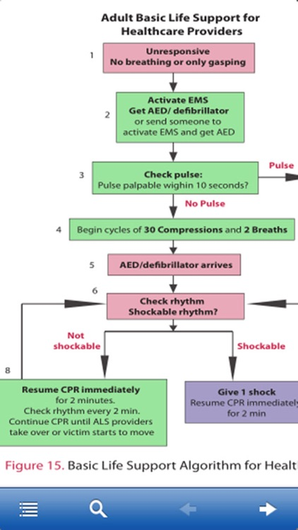 Critical Care Emergencies screenshot-3