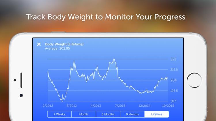 My Macros+ Diet, Weight and Calorie Tracker screenshot-4
