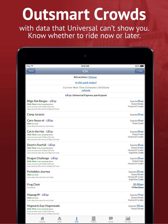 Universal Orlando Lines from TouringPlans.com screenshot