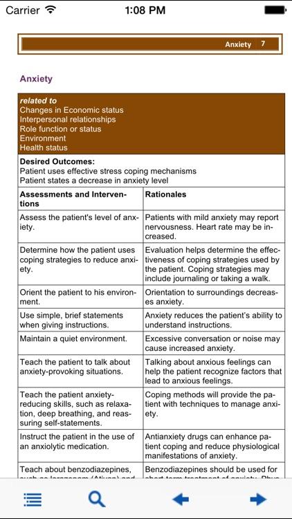 Nursing Care Plans - NANDA 2017 screenshot-3