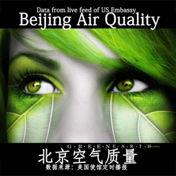 Beijing/Shanghai Air Quality (Data from US Embassy)