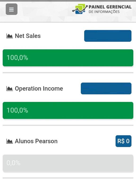 Pgi Pearson App Price Drops