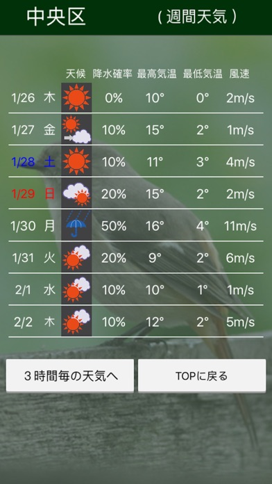 バードウェザー〜綺麗な野鳥と天気予報〜のおすすめ画像4