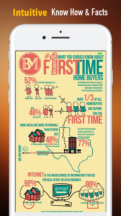 First Time Home Buyers Tips-Buy Your First Home by Xi Zhang on tips for seniors, tips for downsizing, tips for renters, tips for artists, tips for sellers, tips for mortgage, tips for moving, tips for blog,