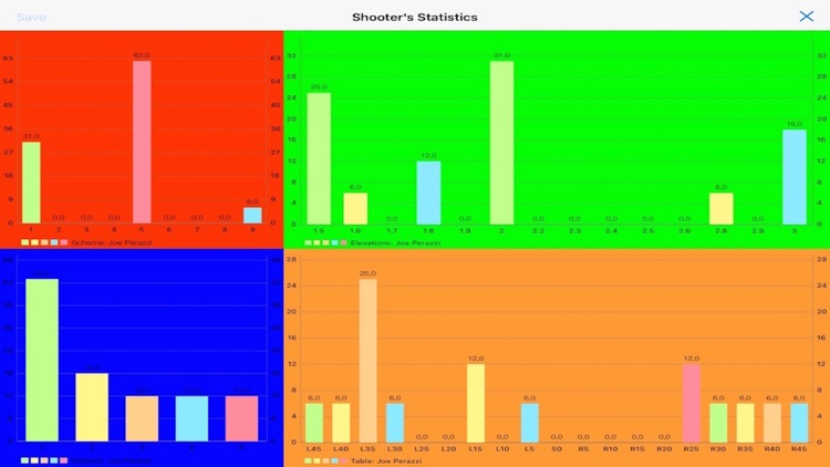 Clay Shooting Club Score Card screenshot-3