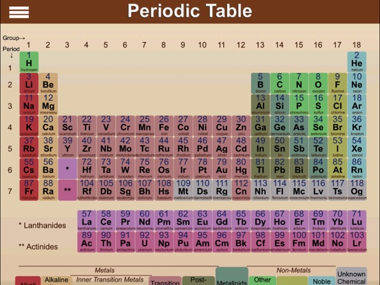 Periodic table app price drops screenshot 1 for periodic table urtaz Images