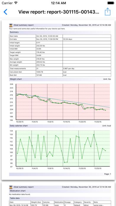 iGoal - Weight Advisor Screenshot 4