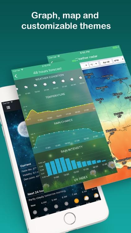 Weather Widget - Unique styles screenshot-4