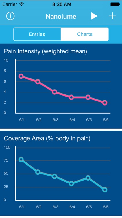 Pain Tracker & Diary by Nanolume®. screenshot-4