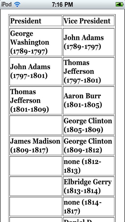 Presidents By the Number