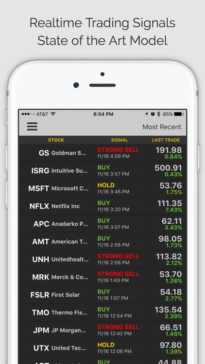 STOCK TRADER: Realtime Trading Signals