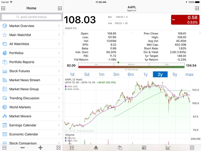 Stock Master: realtime stocks on the App Store