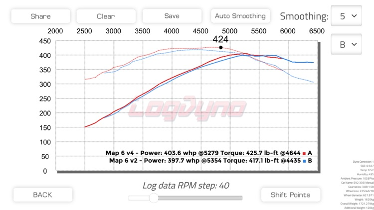 Log Dyno screenshot-3