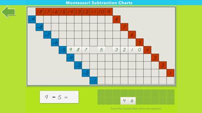 Montessori Subtraction Charts screenshot 7
