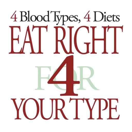Blood Type Diet®