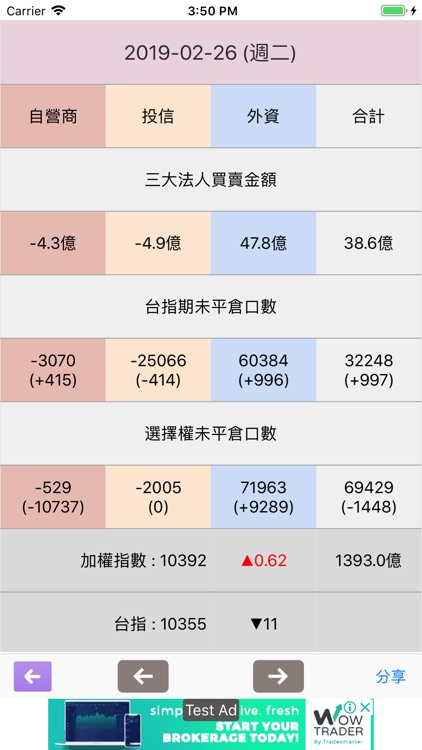 選股達人 screenshot-3