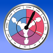 Perfect Ob Wheel app review