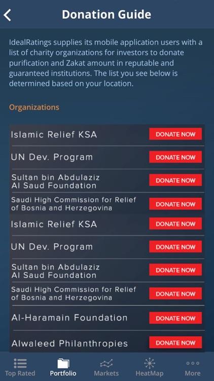 Islamic Investor