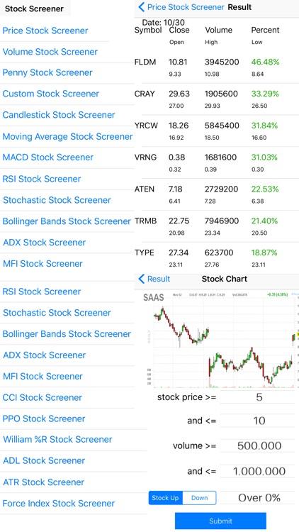 Stock Screener Pro - Technical screenshot-7